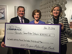 Left to right: Rick Anderson, Executive Vice President and President, North America, Tempur Sealy International, Donna Manross, Director, Strategic Partnerships, Pancreatic Cancer Action Network and Terry Brophey, Vice President of Integrated Marketing, Tempur+Sealy.
